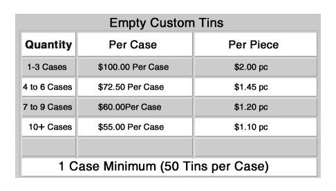 Custom Guitar Pick / Tin Pricing