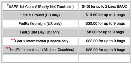 Custom Guitar Pick Shipping Cost