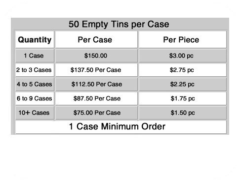 Custom Guitar Pick Tin Pricing