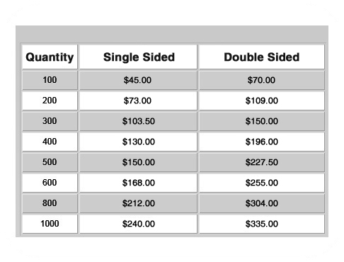 Custom Guitar Pick Pricing