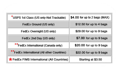 Custom-Guitar-Picks-Shipping-Pricing-2-19